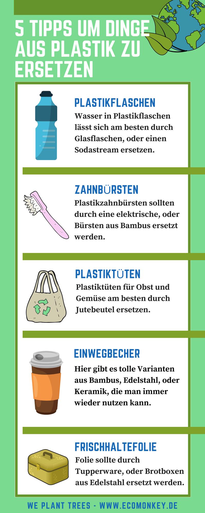 5 Tipps im Alltag- Plastikprodukte durch plastikfreie Alternativen ersetzen inforgrafik