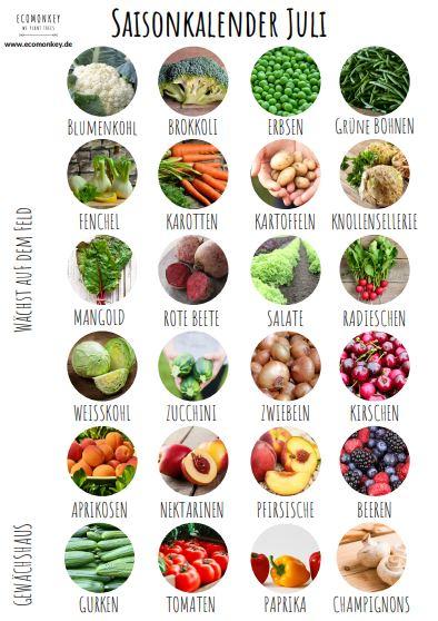 Saisonkalender Obst & Gemüse Juli Vorschau